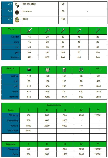 Entrepreneurs Price Guide