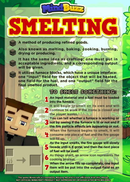 Smelting Facts